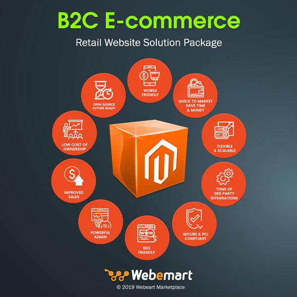 B2C E-commerce Retail Website Solution Package