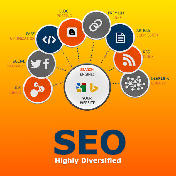 SEO Highly Diversified Impress your SEO with 200+ Social Bookmarks